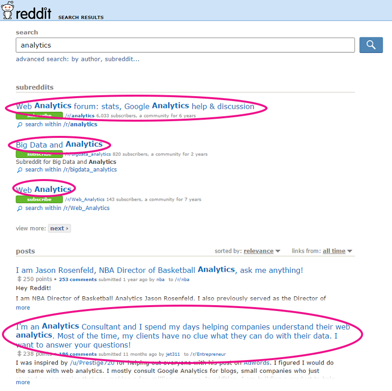 A screenshot of Reddit search results.