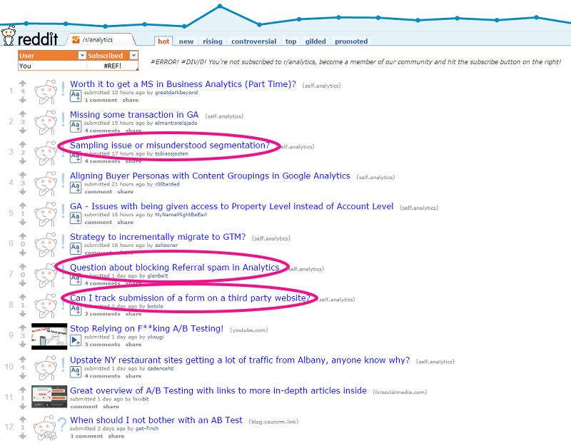 A screenshot of a subreddit.