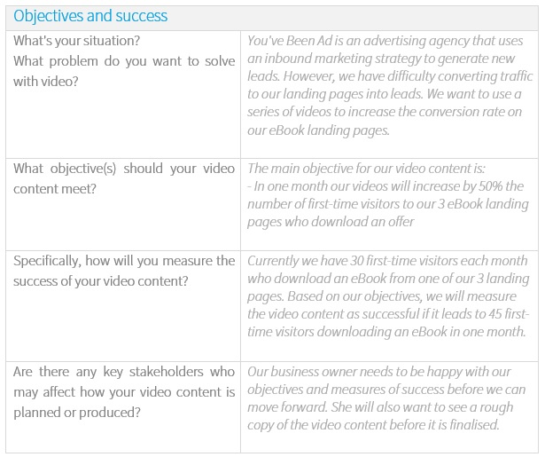 Example answers in our video production brief template.