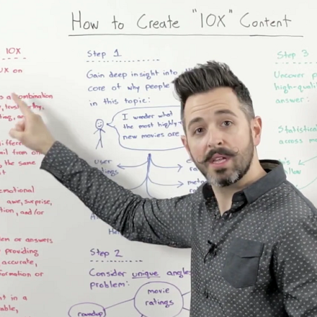 Moz educate their audience at every stage of the video content marketing funnel in this week's Video Worth Sharing.