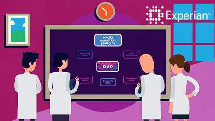 Experian - Data Management Platform Animation
