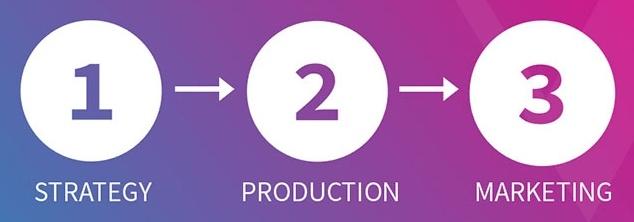 Video process