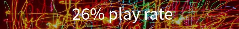 7琴键视频指标衡量的成功 - 戏剧
